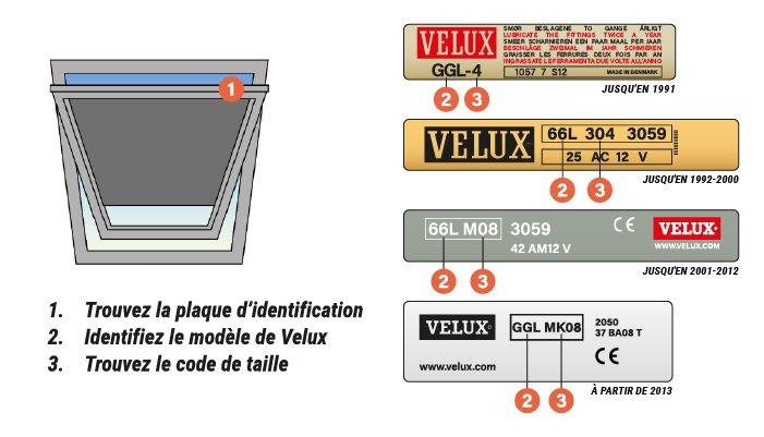 Store Enrouleur Velux Gris Ggl 9 Store Direct