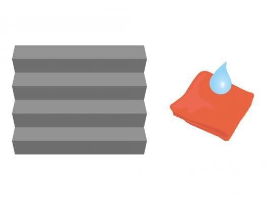 Nettoyage avec un chiffon humide