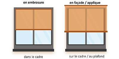 Pose embrasure en facade